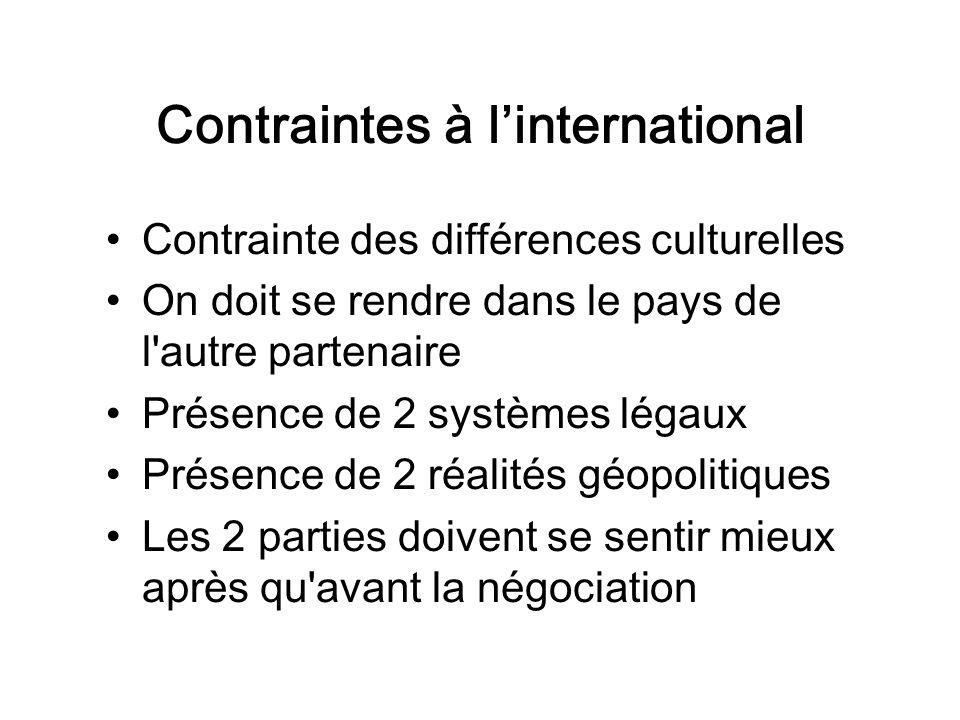 Contraintes à linternational Contrainte des différences culturelles On doit se rendre dans le pays de l'autre partenaire Présence de 2 systèmes légaux