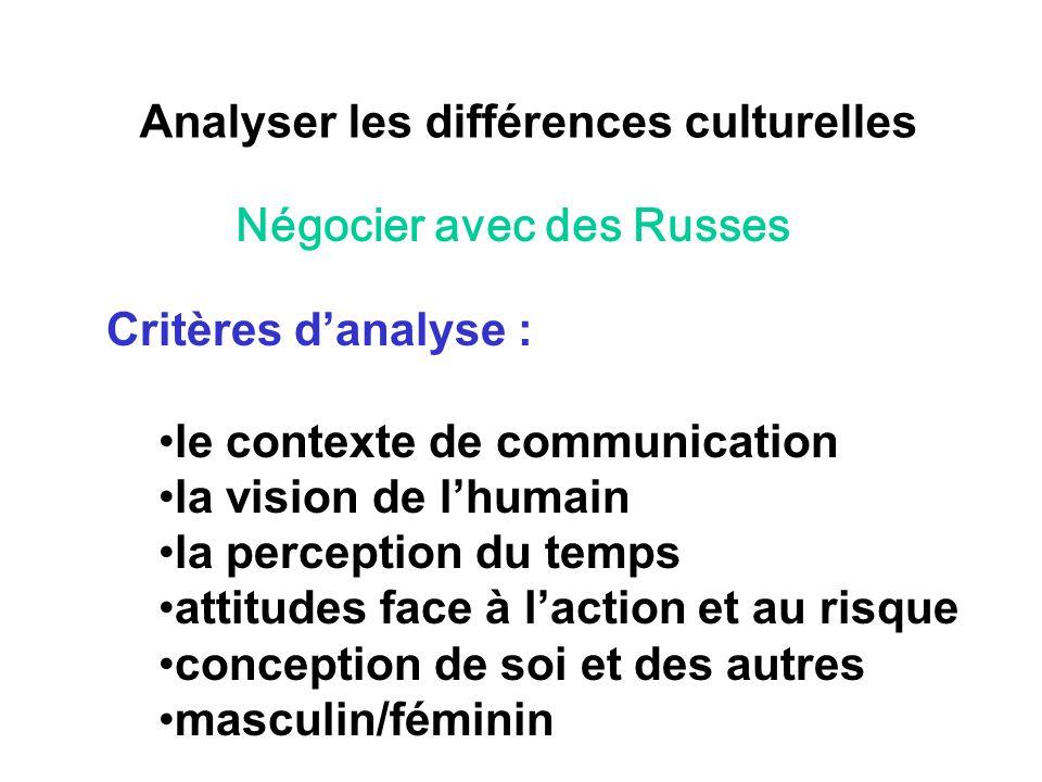 Le contexte de communication Les critères danalyse Caractéristiques : le contexte de communications russe est plutôt riche.