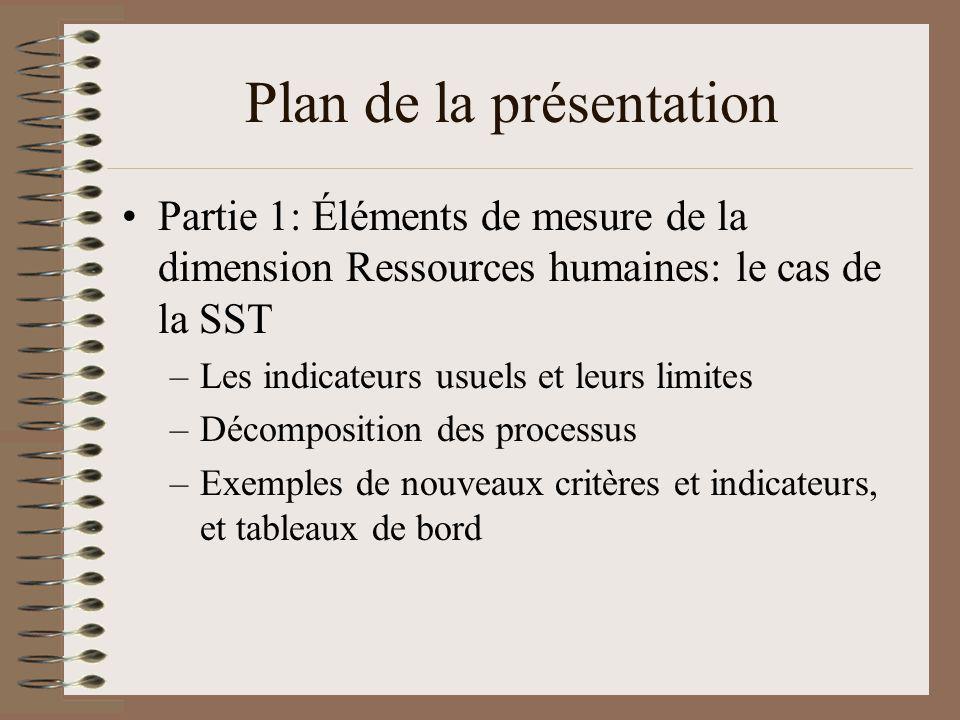 Plan de la présentation Partie 1: Éléments de mesure de la dimension Ressources humaines: le cas de la SST –Les indicateurs usuels et leurs limites –Décomposition des processus –Exemples de nouveaux critères et indicateurs, et tableaux de bord