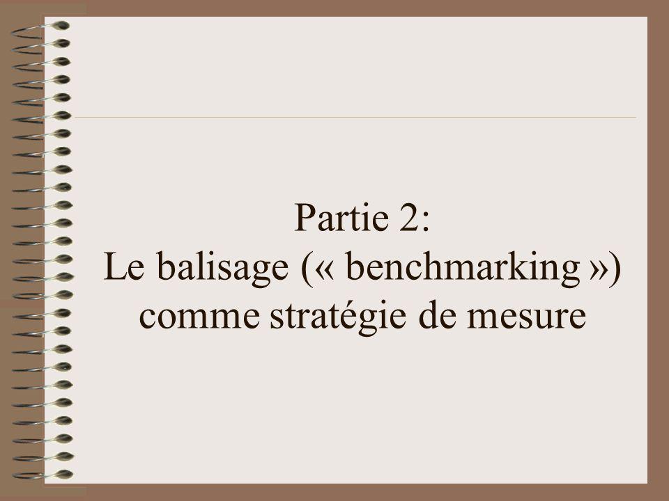 Partie 2: Le balisage (« benchmarking ») comme stratégie de mesure