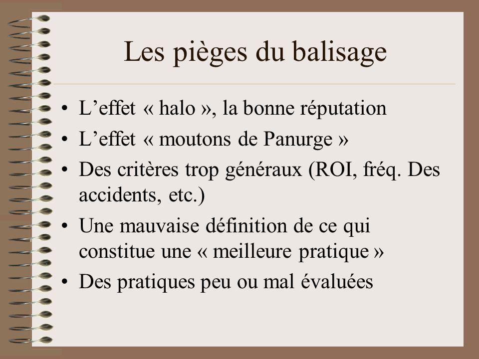 Les pièges du balisage Leffet « halo », la bonne réputation Leffet « moutons de Panurge » Des critères trop généraux (ROI, fréq.