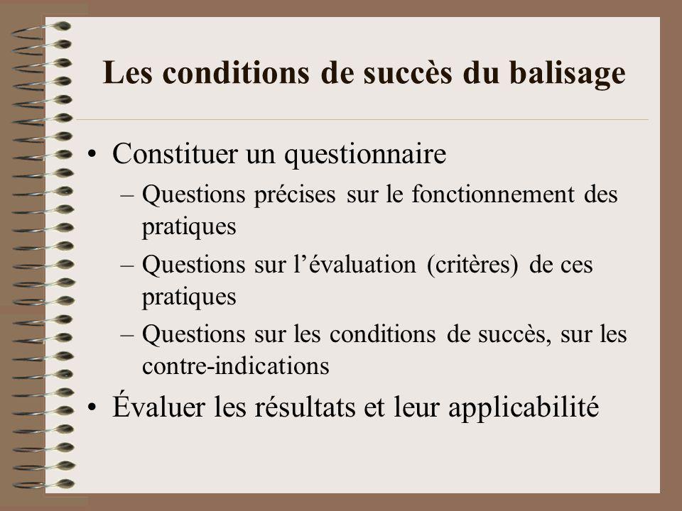 Les conditions de succès du balisage Constituer un questionnaire –Questions précises sur le fonctionnement des pratiques –Questions sur lévaluation (critères) de ces pratiques –Questions sur les conditions de succès, sur les contre-indications Évaluer les résultats et leur applicabilité
