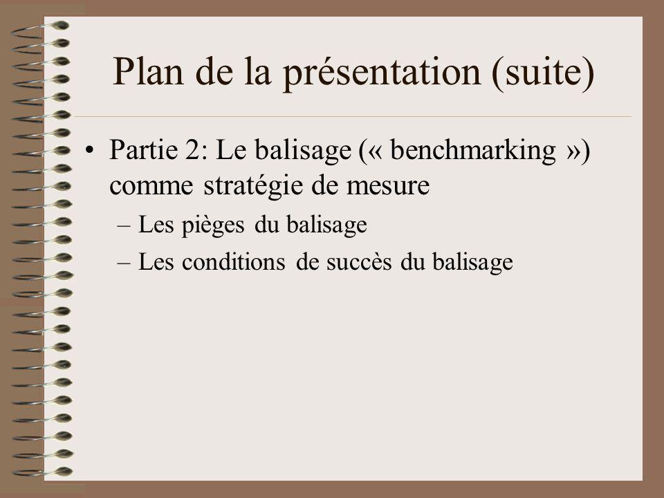 Plan de la présentation (suite) Partie 2: Le balisage (« benchmarking ») comme stratégie de mesure –Les pièges du balisage –Les conditions de succès du balisage