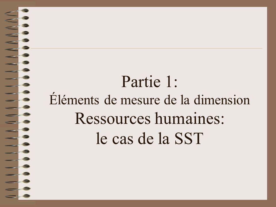 Partie 1: Éléments de mesure de la dimension Ressources humaines: le cas de la SST