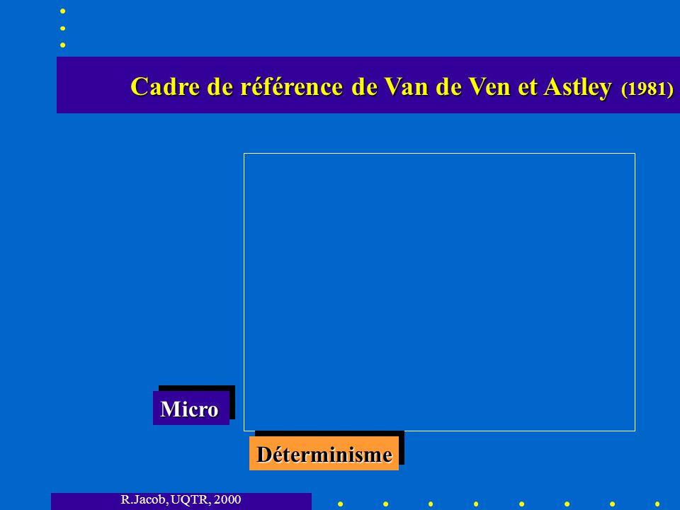 R.Jacob, UQTR, 2000 Cadre de référence de Van de Ven et Astley (1981) Cadre de référence de Van de Ven et Astley (1981) DéterminismeDéterminisme MicroMicro