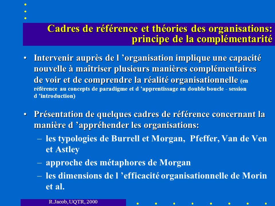 R.Jacob, UQTR, 2000 Cadre de référence de Van de Ven et Astley (1981) Cadre de référence de Van de Ven et Astley (1981) VolontarismeVolontarisme MacroMacro