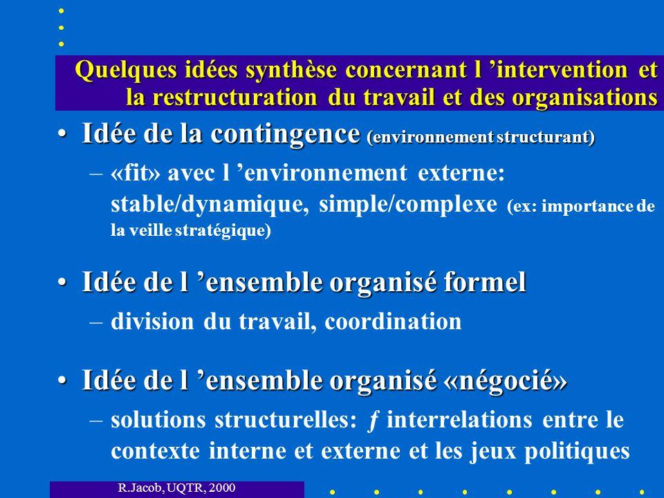 R.Jacob, UQTR, 2000 Quelques idées synthèse concernant l intervention et la restructuration du travail et des organisations Idée de la contingence (environnement structurant)Idée de la contingence (environnement structurant) –«fit» avec l environnement externe: stable/dynamique, simple/complexe (ex: importance de la veille stratégique) Idée de l ensemble organisé formelIdée de l ensemble organisé formel –division du travail, coordination Idée de l ensemble organisé «négocié»Idée de l ensemble organisé «négocié» –solutions structurelles: ƒ interrelations entre le contexte interne et externe et les jeux politiques