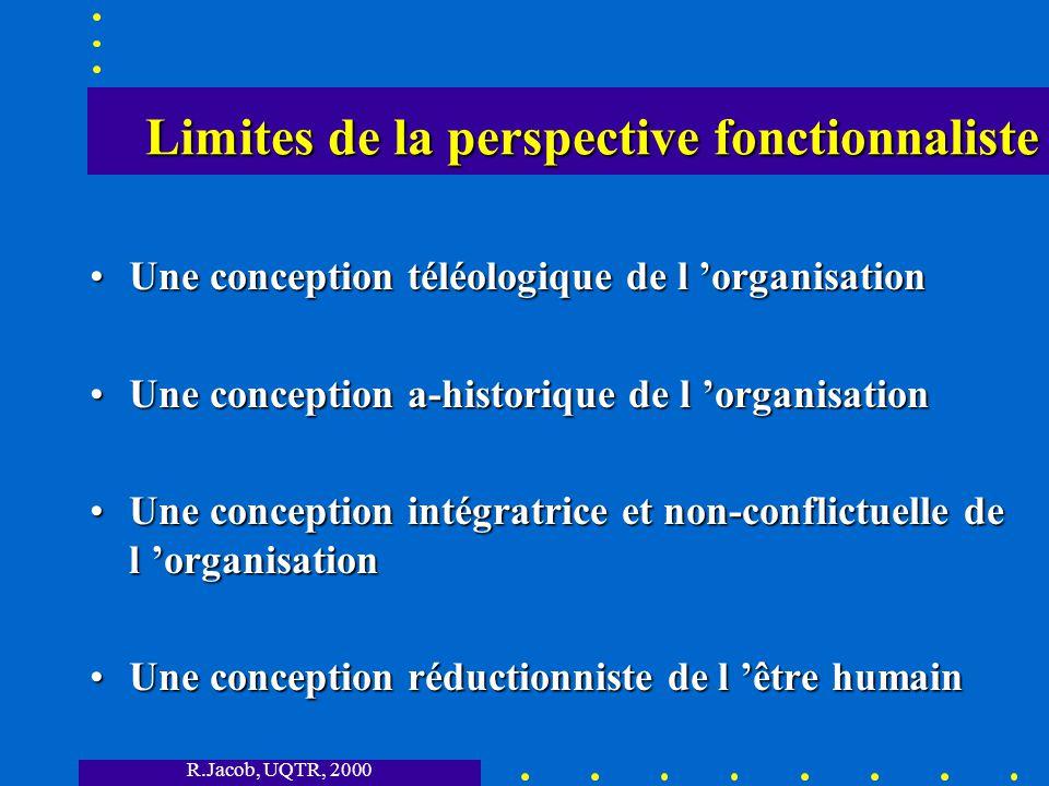 R.Jacob, UQTR, 2000 Cadre de référence de Burrell et Morgan (1979) Cadre de référence de Burrell et Morgan (1979) SUBJECTIVISME OBJECTIVISME Logique DE LA RÉGULATION Logique CHANGEMENT RADICAL Fonctionnalisme Perspectiveinterprétative
