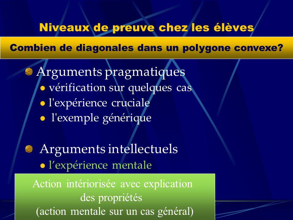 Niveaux de preuve chez les élèves Arguments pragmatiques vérification sur quelques cas l'expérience cruciale l'exemple générique Arguments intellectue
