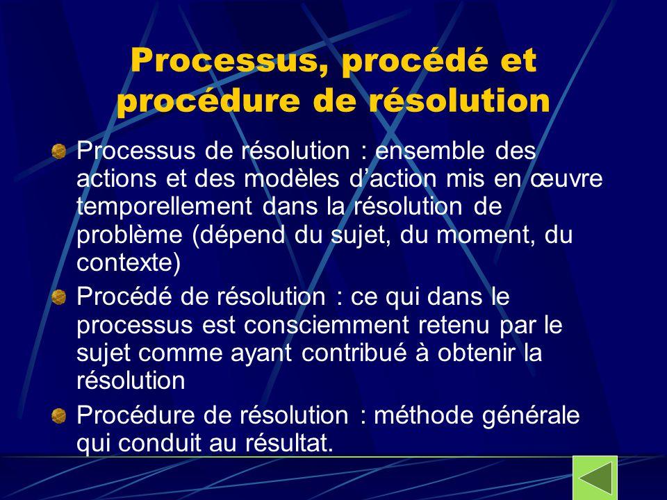 Processus, procédé et procédure de résolution Processus de résolution : ensemble des actions et des modèles daction mis en œuvre temporellement dans l
