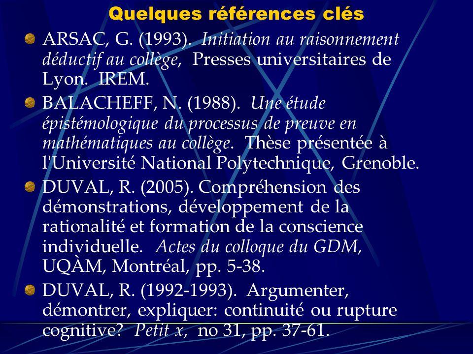 Quelques références clés ARSAC, G. (1993). Initiation au raisonnement déductif au collège, Presses universitaires de Lyon. IREM. BALACHEFF, N. (1988).