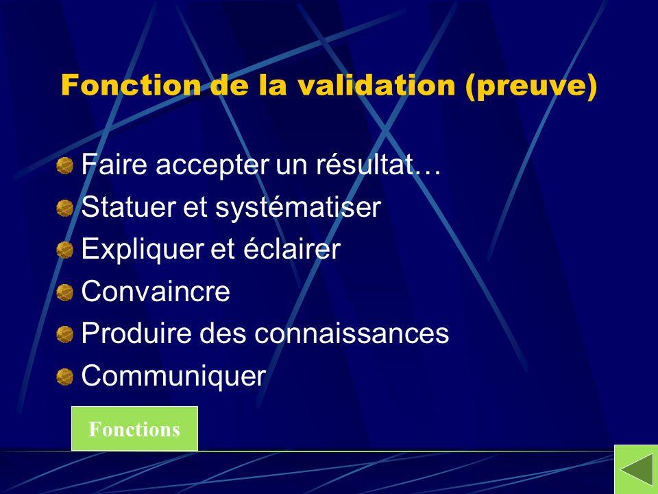 Fonction de la validation (preuve) Faire accepter un résultat… Statuer et systématiser Expliquer et éclairer Convaincre Produire des connaissances Com
