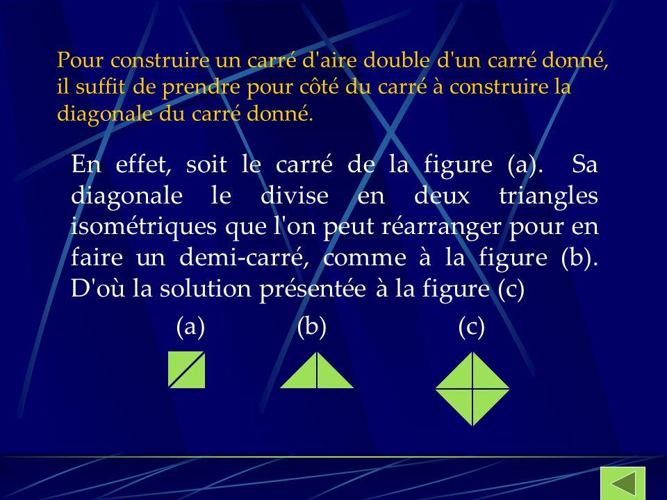 Pour construire un carré d'aire double d'un carré donné, il suffit de prendre pour côté du carré à construire la diagonale du carré donné. En effet, s