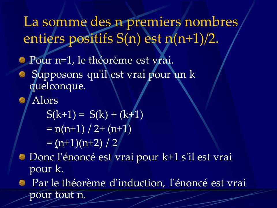 La somme des n premiers nombres entiers positifs S(n) est n(n+1)/2. Pour n=1, le théorème est vrai. Supposons qu'il est vrai pour un k quelconque. Alo