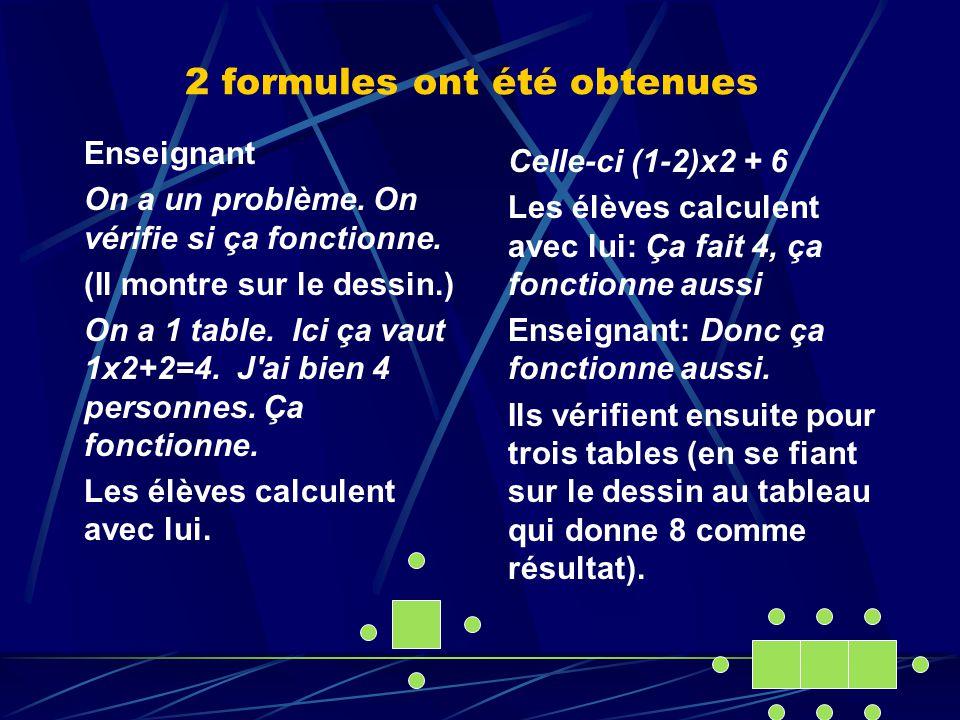 2 formules ont été obtenues Enseignant On a un problème. On vérifie si ça fonctionne. (Il montre sur le dessin.) On a 1 table. Ici ça vaut 1x2+2=4. J'