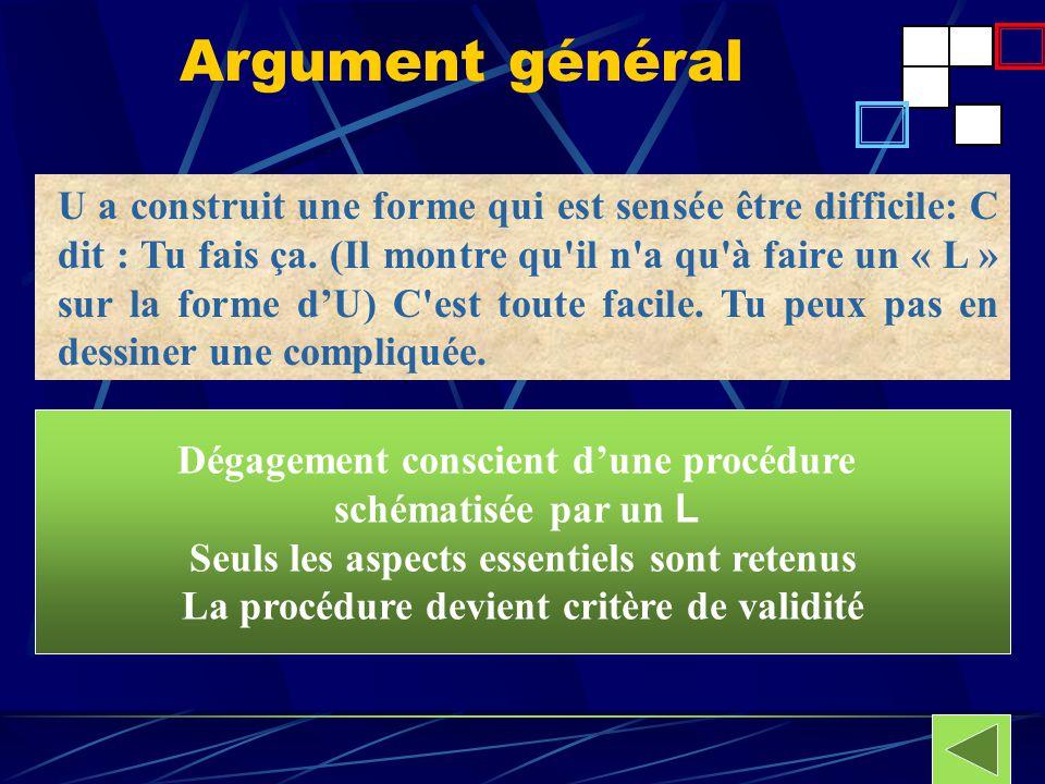 Argument général U a construit une forme qui est sensée être difficile: C dit : Tu fais ça. (Il montre qu'il n'a qu'à faire un « L » sur la forme dU)