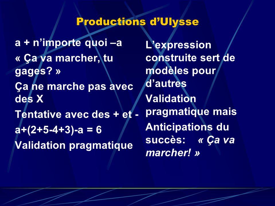 Productions dUlysse Lexpression construite sert de modèles pour dautres Validation pragmatique mais Anticipations du succès: « Ça va marcher! » a + ni