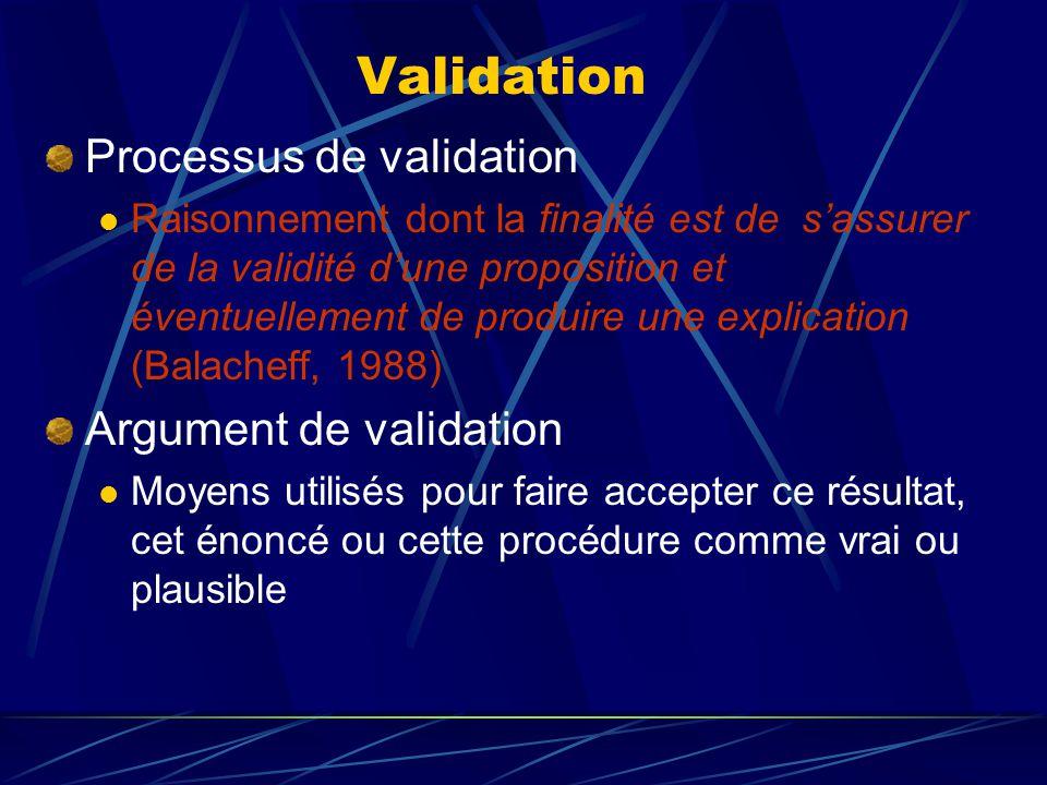 Validation Processus de validation Raisonnement dont la finalité est de sassurer de la validité dune proposition et éventuellement de produire une exp