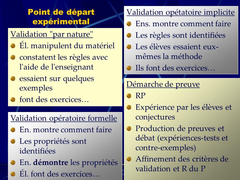 Sans point de départ expérimental Validation opératoire implicite En.