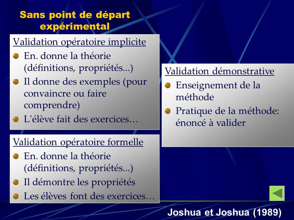 Sans point de départ expérimental Validation opératoire implicite En. donne la théorie (définitions, propriétés...) Il donne des exemples (pour convai