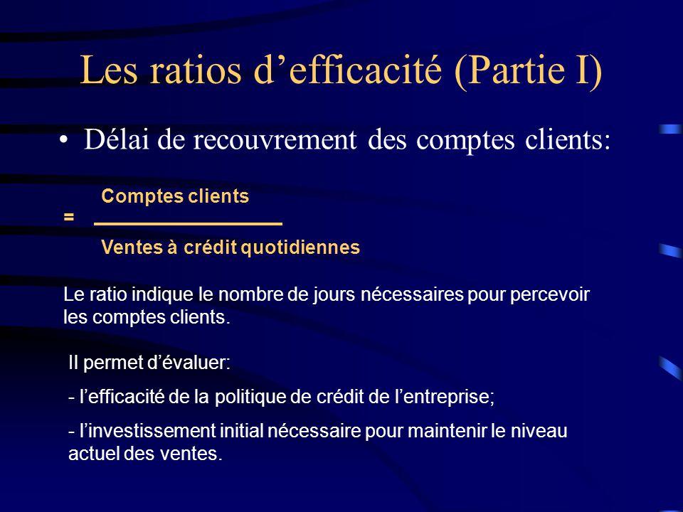 Les ratios defficacité (Partie I) Délai de recouvrement des comptes clients: = Comptes clients Ventes à crédit quotidiennes Le ratio indique le nombre de jours nécessaires pour percevoir les comptes clients.