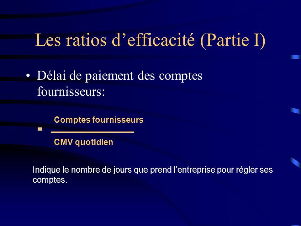 Les ratios defficacité (Partie I) Délai de paiement des comptes fournisseurs: = Comptes fournisseurs CMV quotidien Indique le nombre de jours que pren