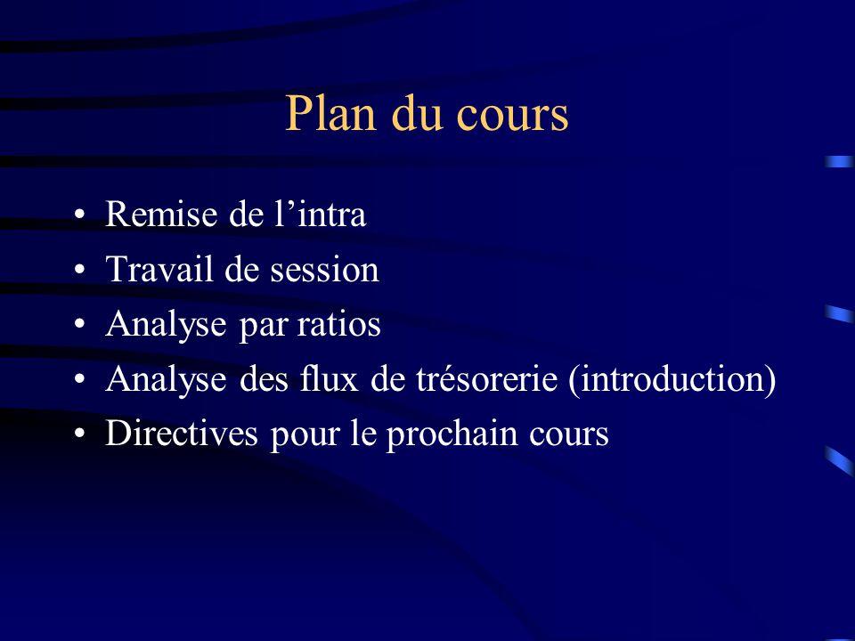 Plan du cours Remise de lintra Travail de session Analyse par ratios Analyse des flux de trésorerie (introduction) Directives pour le prochain cours