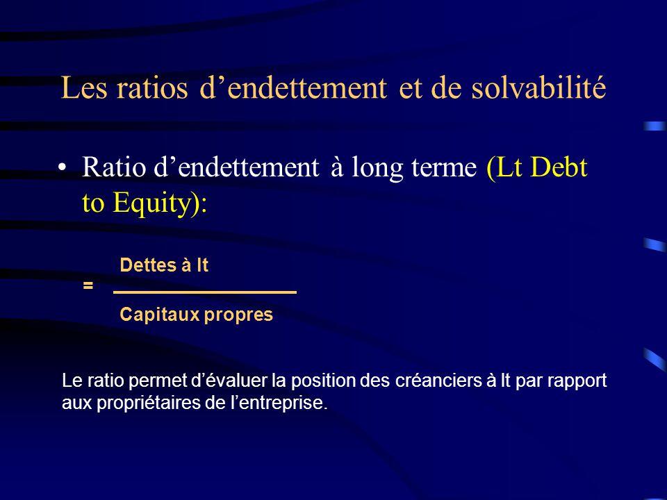 Les ratios dendettement et de solvabilité Ratio dendettement à long terme (Lt Debt to Equity): = Dettes à lt Capitaux propres Le ratio permet dévaluer la position des créanciers à lt par rapport aux propriétaires de lentreprise.