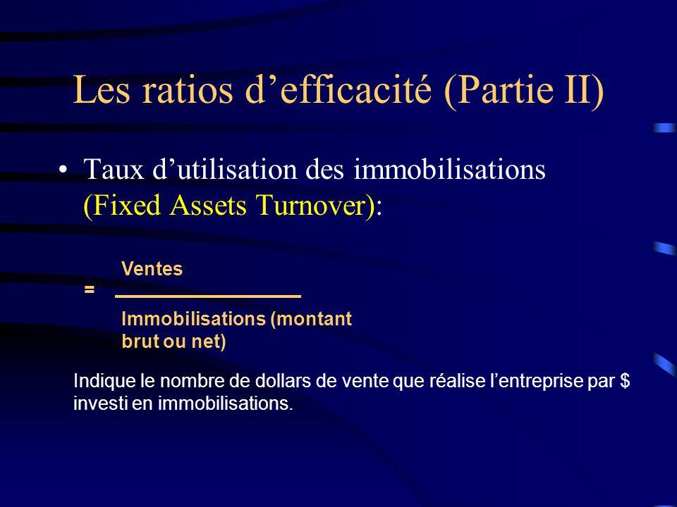 Les ratios defficacité (Partie II) Taux dutilisation des immobilisations (Fixed Assets Turnover): = Ventes Immobilisations (montant brut ou net) Indiq