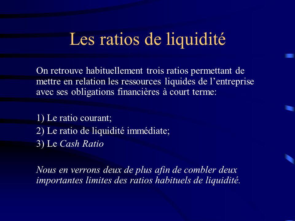 Les ratios de liquidité On retrouve habituellement trois ratios permettant de mettre en relation les ressources liquides de lentreprise avec ses obligations financières à court terme: 1) Le ratio courant; 2) Le ratio de liquidité immédiate; 3) Le Cash Ratio Nous en verrons deux de plus afin de combler deux importantes limites des ratios habituels de liquidité.