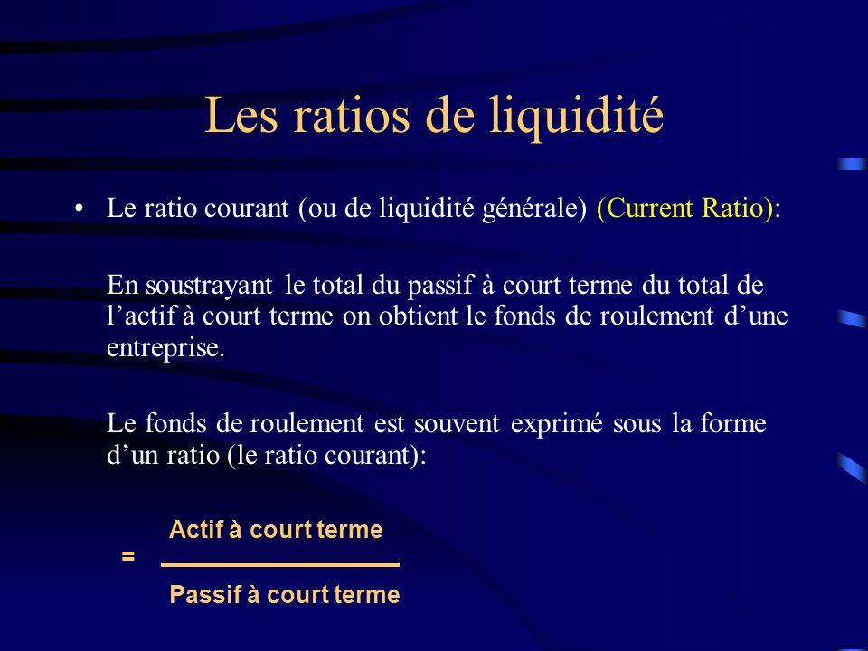 Les ratios de liquidité Le ratio courant permet détablir: 1) la quantité dactifs à court terme dont dispose lentreprise pour payer 1 $ de passif à court terme; 2) la capacité de lentreprise à régler rapidement ses dettes à court terme