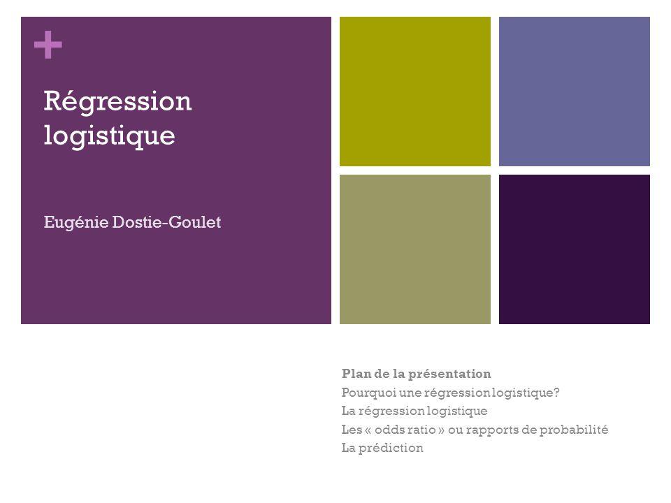 + Régression logistique Eugénie Dostie-Goulet Plan de la présentation Pourquoi une régression logistique.
