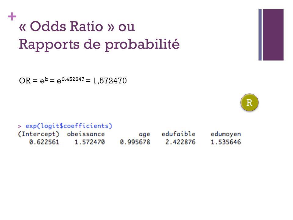 + « Odds Ratio » ou Rapports de probabilité OR = e b = e 0.452647 = 1,572470 R R