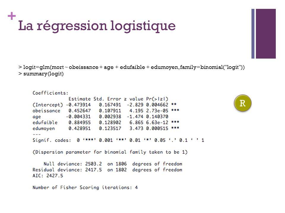 + La régression logistique > logit=glm(mort ~ obeissance + age + edufaible + edumoyen, family=binomial( logit )) > summary(logit) R R