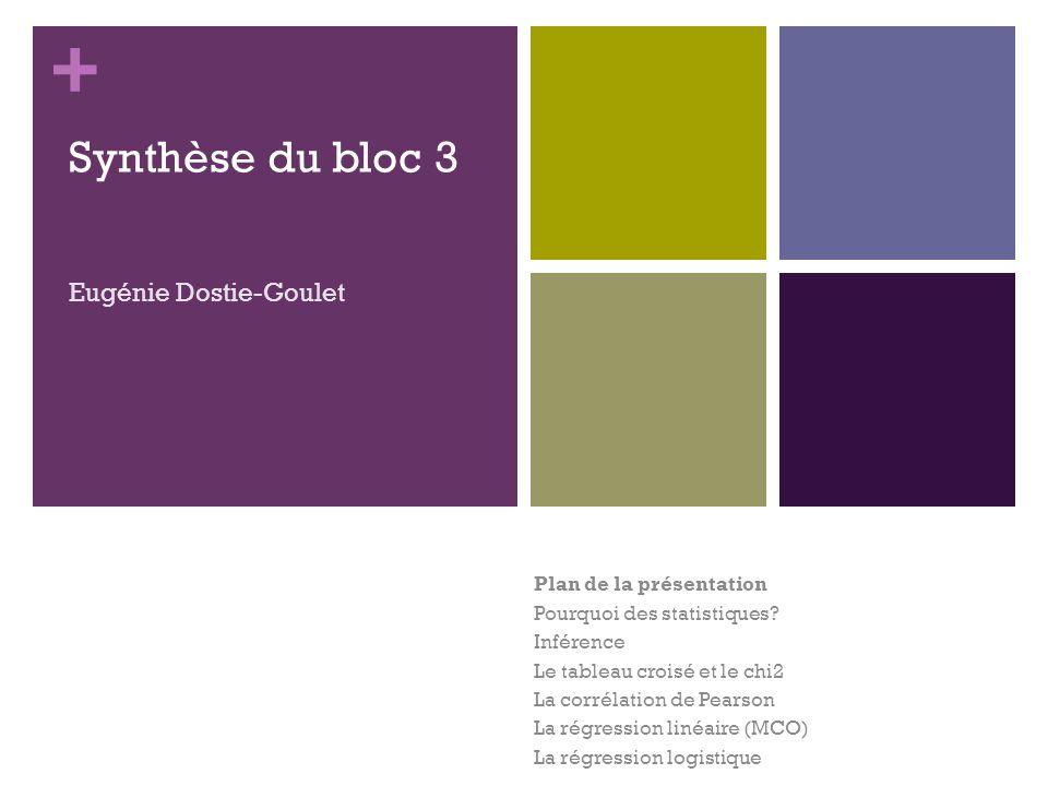 + Synthèse du bloc 3 Eugénie Dostie-Goulet Plan de la présentation Pourquoi des statistiques? Inférence Le tableau croisé et le chi2 La corrélation de