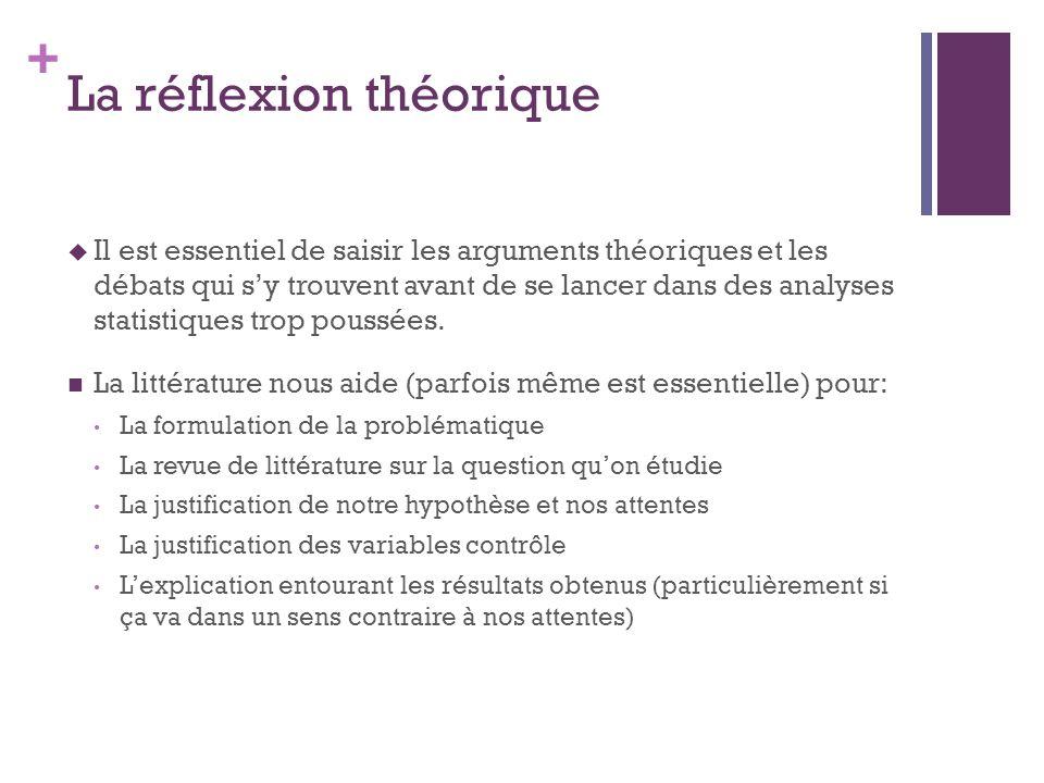 + La réflexion théorique Il est essentiel de saisir les arguments théoriques et les débats qui sy trouvent avant de se lancer dans des analyses statis