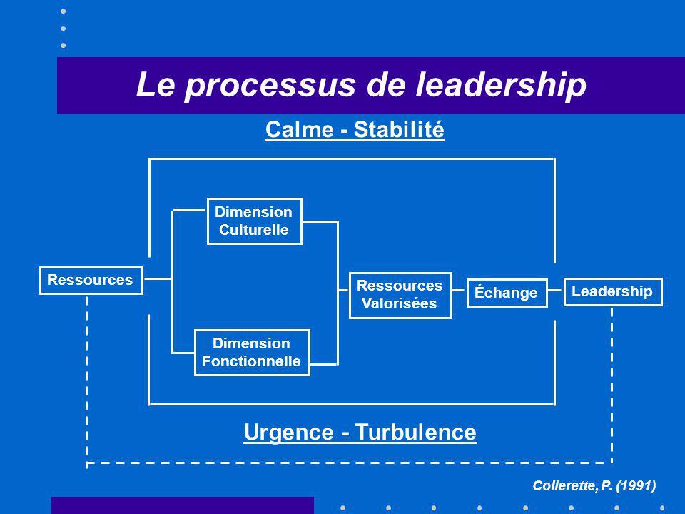 Le processus de leadership Calme - Stabilité Urgence - Turbulence Ressources Échange Leadership Ressources Valorisées Dimension Culturelle Dimension F