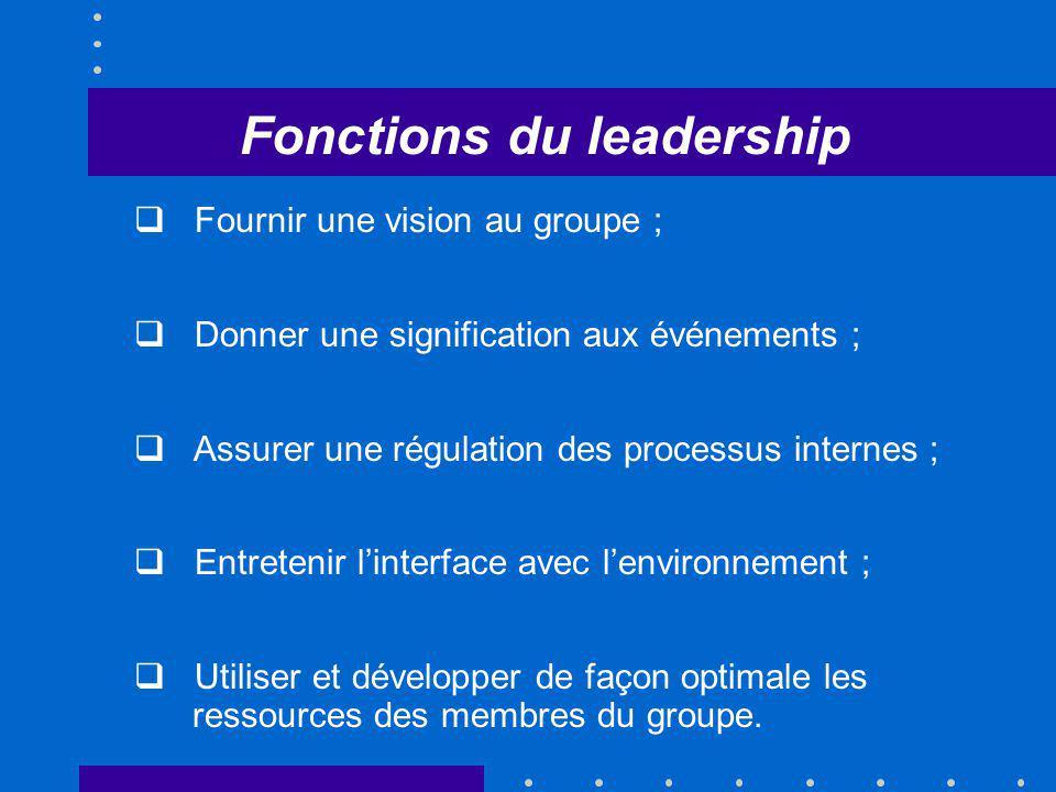Fonctions du leadership q Fournir une vision au groupe ; q Donner une signification aux événements ; q Assurer une régulation des processus internes ;
