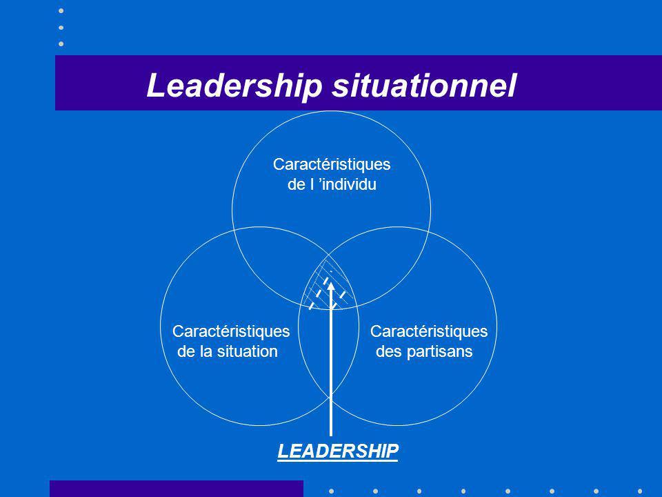 Caractéristiques de l individu Caractéristiques de la situation des partisans LEADERSHIP Leadership situationnel