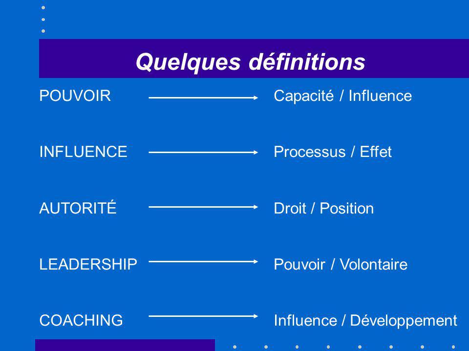 Quelques définitions POUVOIR Capacité / Influence INFLUENCE Processus / Effet AUTORITÉ Droit / Position LEADERSHIP Pouvoir / Volontaire COACHING Influ