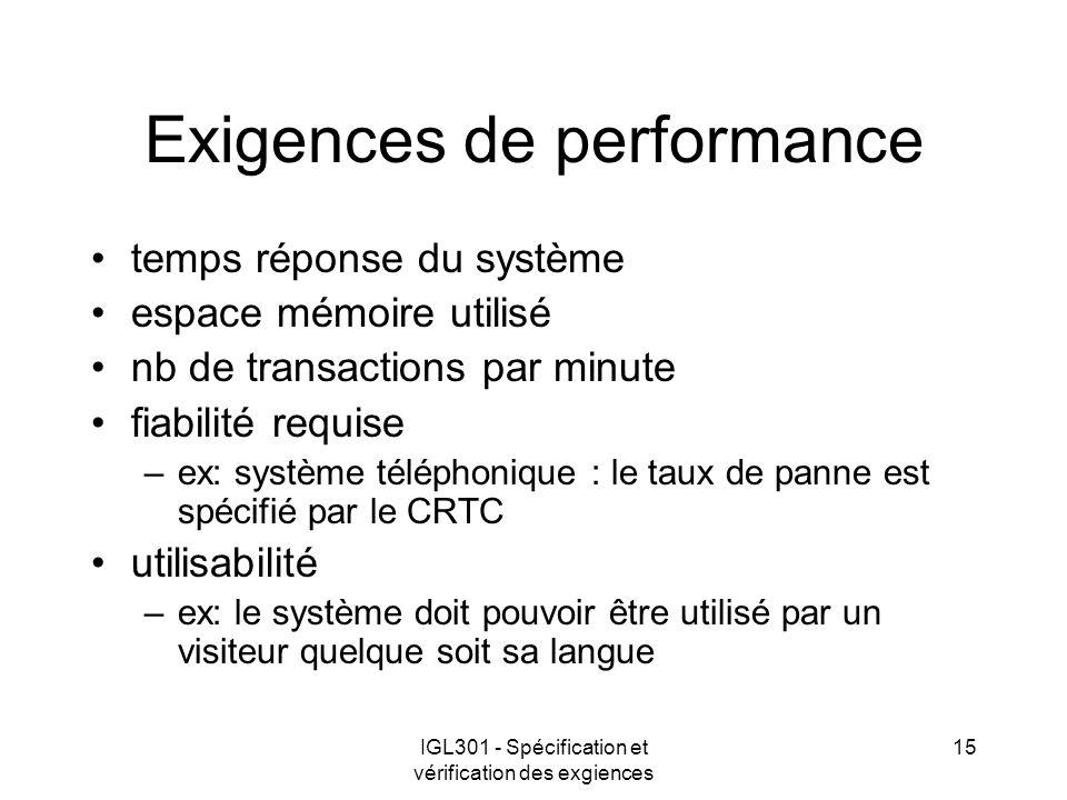 IGL301 - Spécification et vérification des exgiences 15 Exigences de performance temps réponse du système espace mémoire utilisé nb de transactions par minute fiabilité requise –ex: système téléphonique : le taux de panne est spécifié par le CRTC utilisabilité –ex: le système doit pouvoir être utilisé par un visiteur quelque soit sa langue