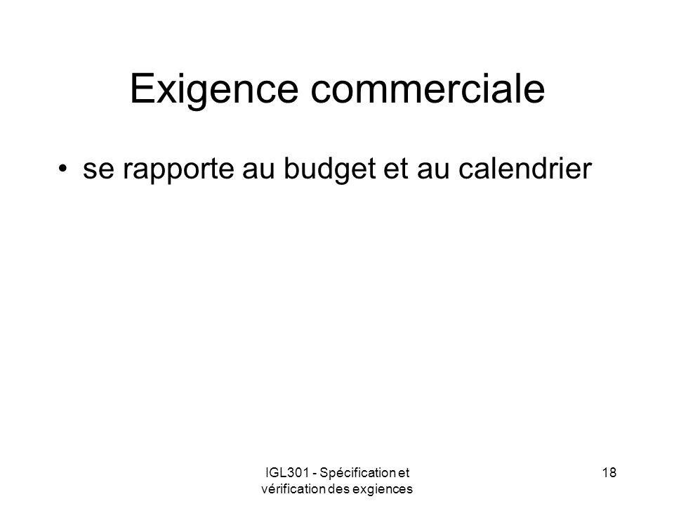 IGL301 - Spécification et vérification des exgiences 18 Exigence commerciale se rapporte au budget et au calendrier
