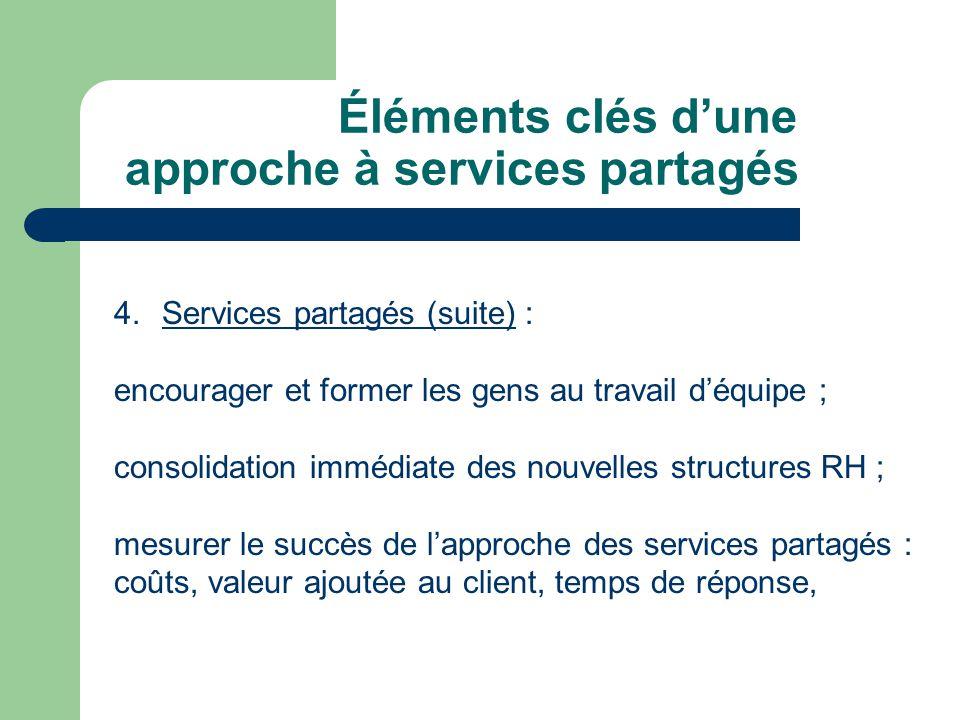 Éléments clés dune approche à services partagés 4.Services partagés (suite) : encourager et former les gens au travail déquipe ; consolidation immédiate des nouvelles structures RH ; mesurer le succès de lapproche des services partagés : coûts, valeur ajoutée au client, temps de réponse,