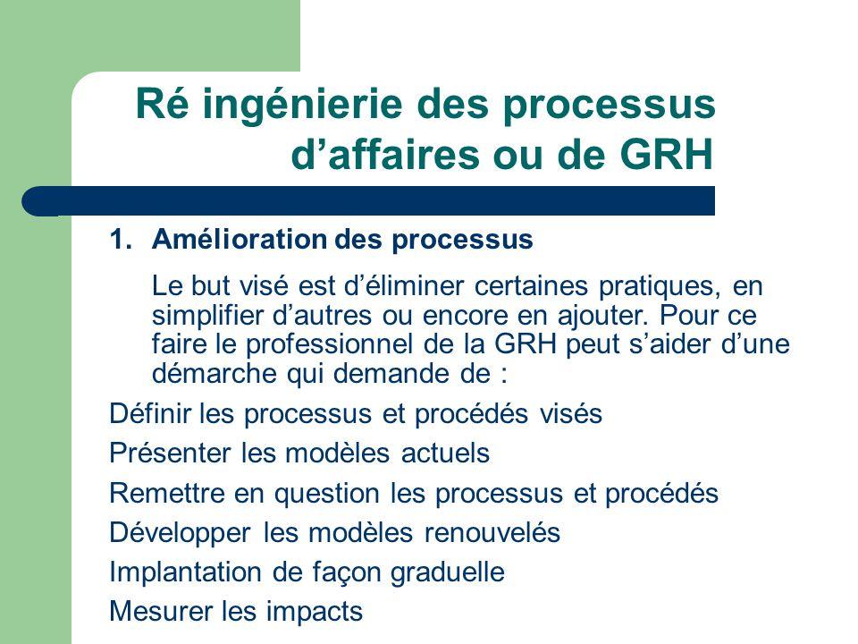 Ré ingénierie des processus daffaires ou de GRH 1.Amélioration des processus Le but visé est déliminer certaines pratiques, en simplifier dautres ou encore en ajouter.