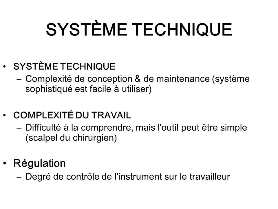SYSTÈME TECHNIQUE –Complexité de conception & de maintenance (système sophistiqué est facile à utiliser) COMPLEXITÉ DU TRAVAIL –Difficulté à la comprendre, mais l outil peut être simple (scalpel du chirurgien) Régulation –Degré de contrôle de l instrument sur le travailleur