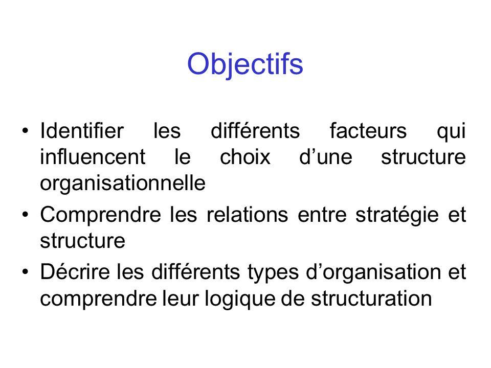 Objectifs Identifier les différents facteurs qui influencent le choix dune structure organisationnelle Comprendre les relations entre stratégie et structure Décrire les différents types dorganisation et comprendre leur logique de structuration
