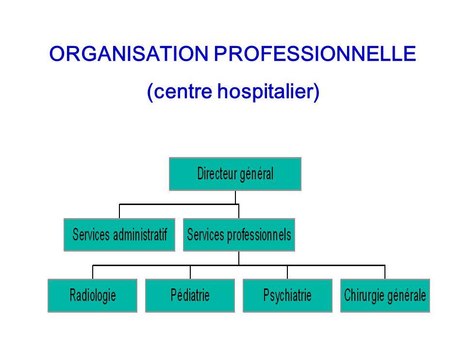 (centre hospitalier)