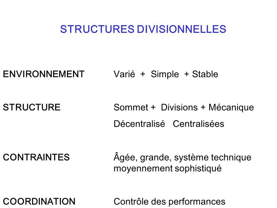 ENVIRONNEMENTVarié + Simple + Stable STRUCTURESommet + Divisions + Mécanique Décentralisé Centralisées CONTRAINTESÂgée, grande, système technique moyennement sophistiqué COORDINATION Contrôle des performances STRUCTURES DIVISIONNELLES