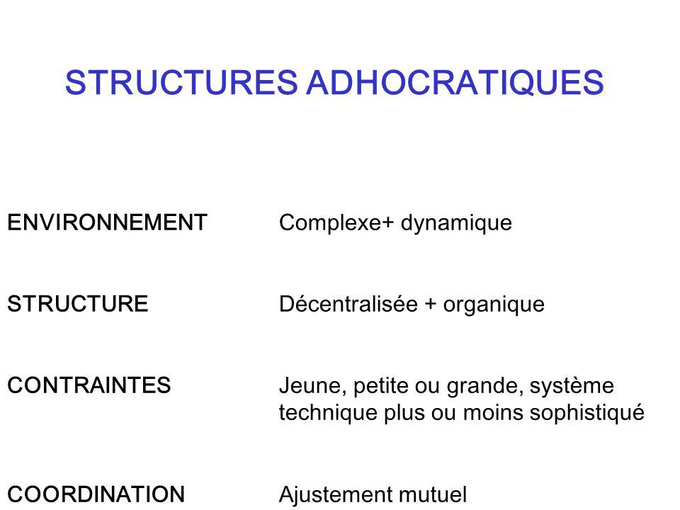 ENVIRONNEMENTComplexe+ dynamique STRUCTUREDécentralisée + organique CONTRAINTESJeune, petite ou grande, système technique plus ou moins sophistiqué COORDINATIONAjustement mutuel STRUCTURES ADHOCRATIQUES