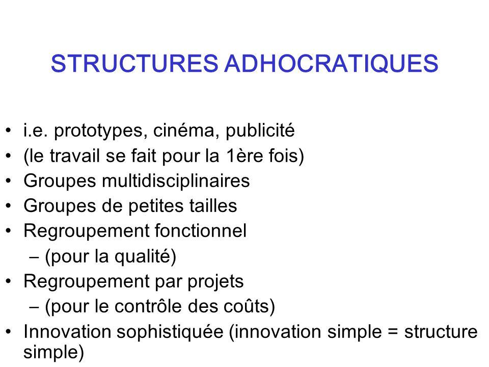 i.e. prototypes, cinéma, publicité (le travail se fait pour la 1ère fois) Groupes multidisciplinaires Groupes de petites tailles Regroupement fonction